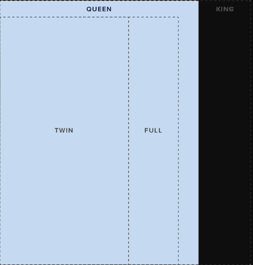 Air Mattress Sizes Chart Dimensions Twin Queen And King Bedowl Size