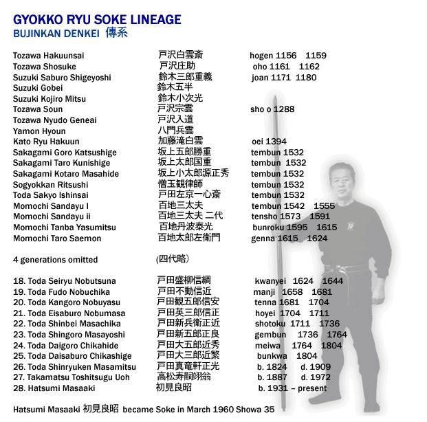 Togakure Ryu Ninpo Pdf Download