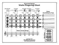 This free violin fingering chart along with the flashcards can help students learn their notes and fingerings also best images sheet music ed rh pinterest