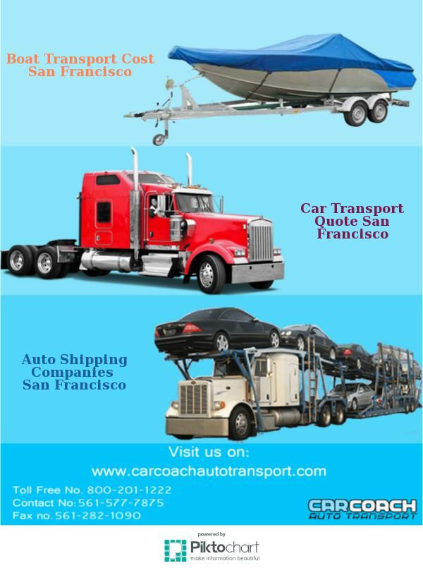 Auto Shipping Quote Classy Get Instant Car Transport Quote San Francisco  Car Coach Auto