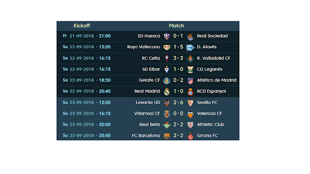 Hold The Ball La Liga 18 19 Day 5 Results League Standings N La Liga League League Table