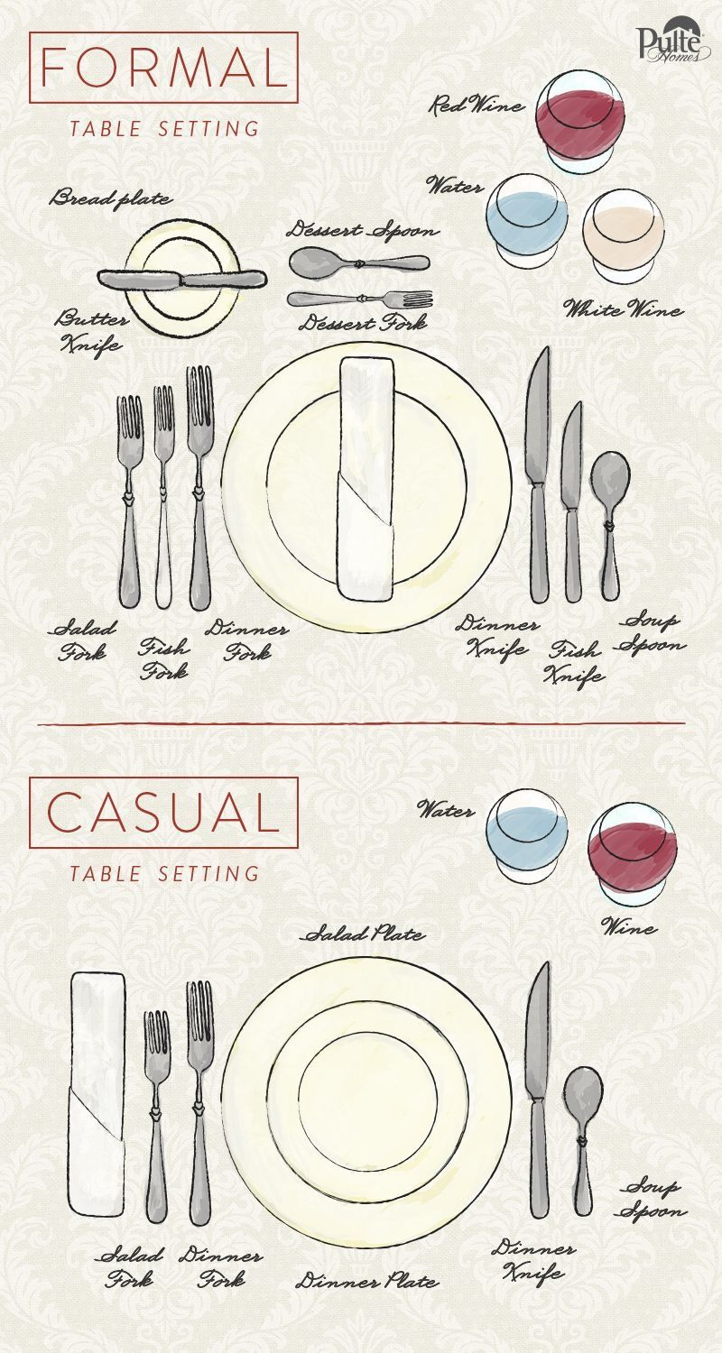 Formal dinner table decorations pin by isobel emma on hostess ing  pinterest  etiquette table