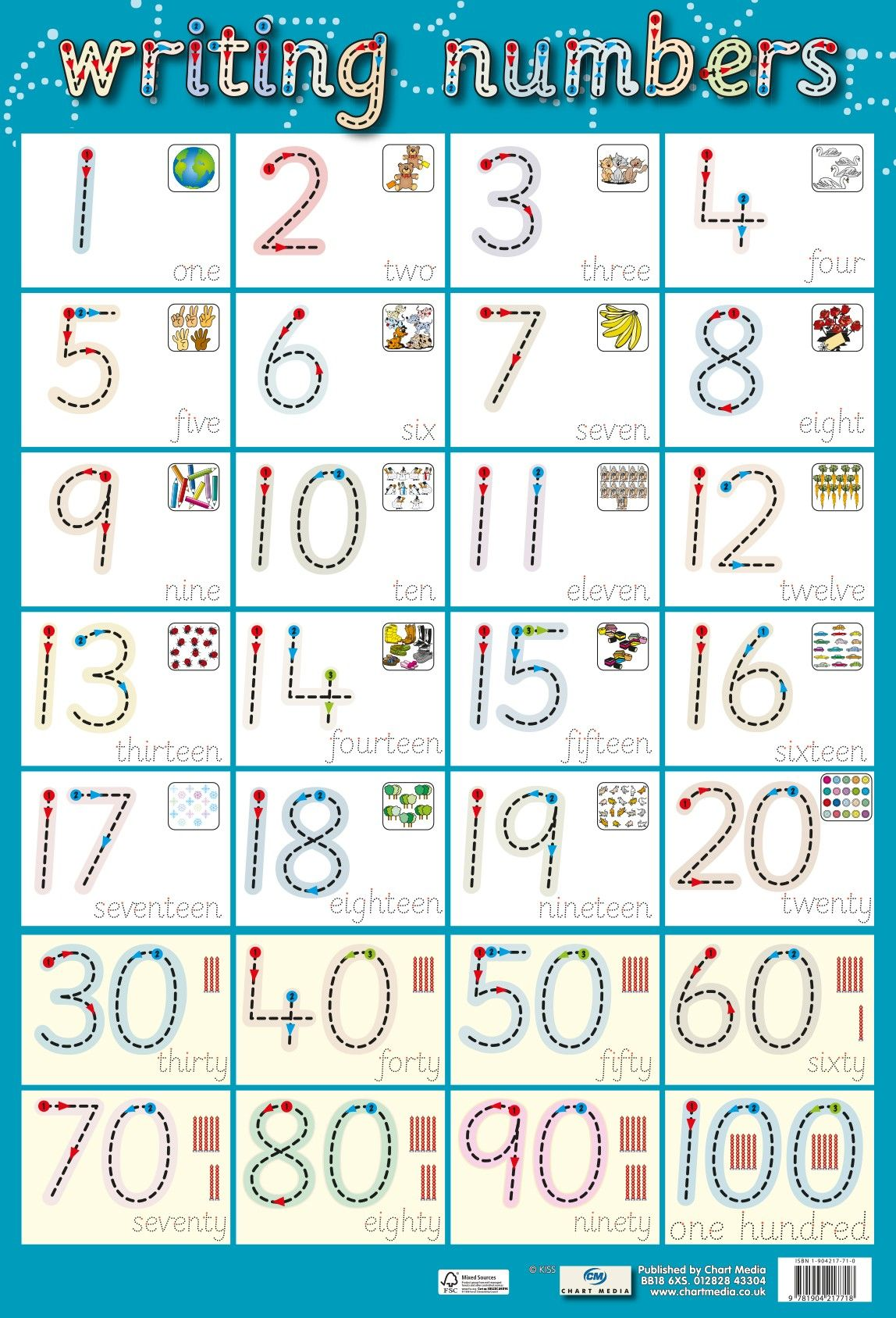 Buy This Writing Numbers Poster By Chart Media We Have