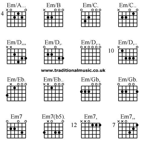 Guitar Chords Advanced Ema Emb Emc Emc Emd Emd Emd