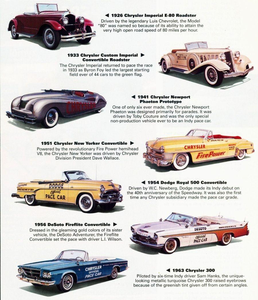Strange Olde Indy 500 Pace Cars Chrysler History Page Chrysler Indy 500 Mopar