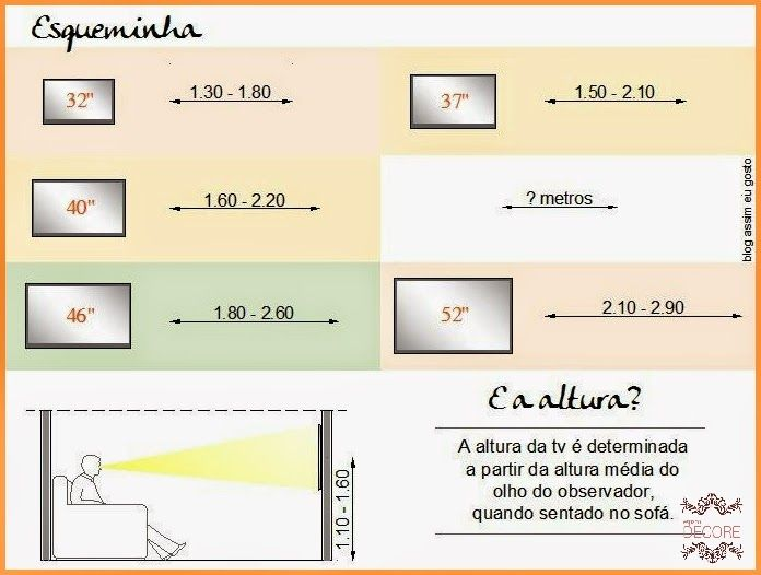 Ergonomia Parte 2 Dimensionamento E Conforto Para A Sala De