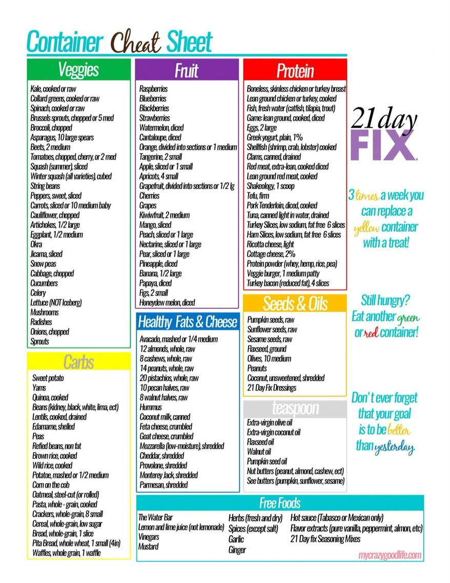 Containers 21 day fix 21 day fix meals 21 day fix meal