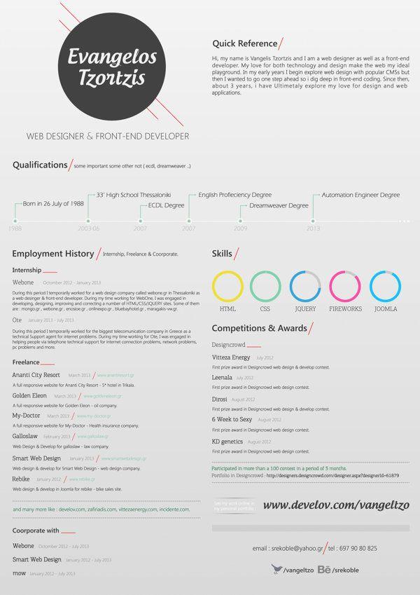 Resume / CV vangeltzo on Behance Design Resumes Pinterest