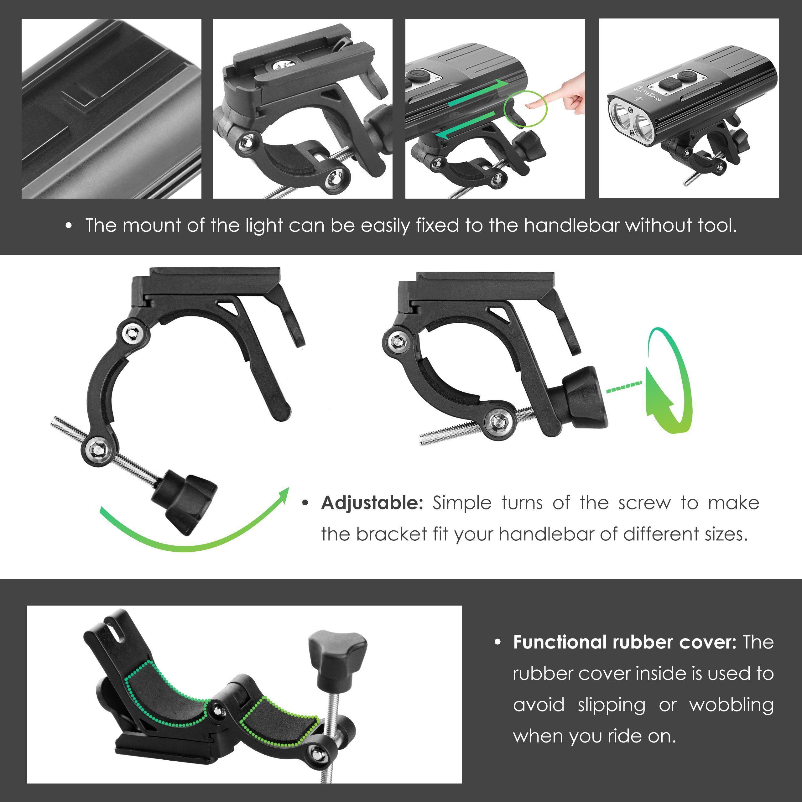 Evolva Future Technology Rechargeable Bike Light USB CREE LED Bicycle Headlight