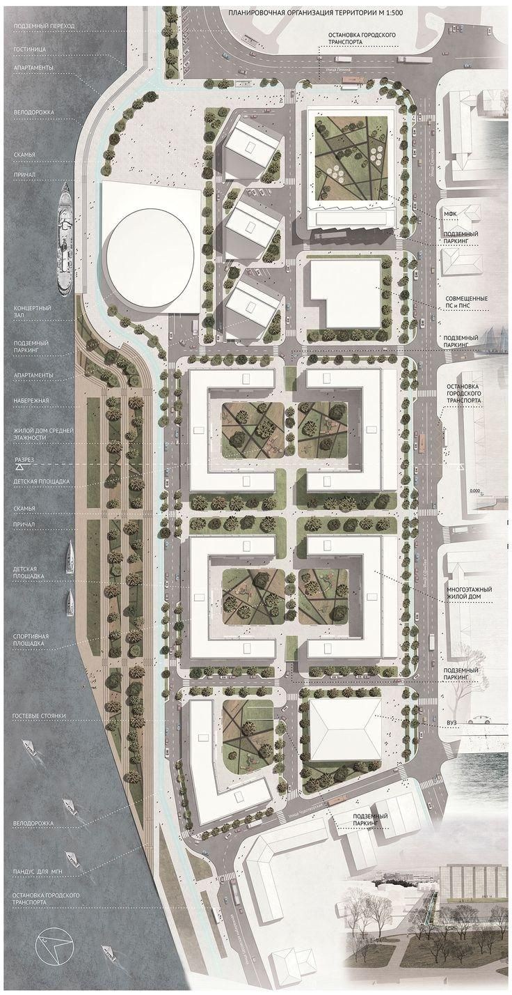 Photo of #Architecture #Design #model #Sustainable #Urban #de