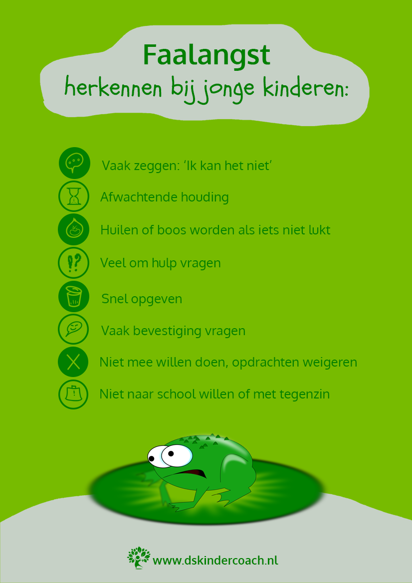 Infographic Faalangst kenmerken bij jonge kinderen ...