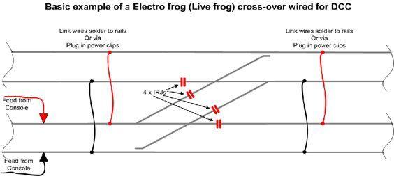 19 best dcc wiring images model train layouts railroad tracks rh pinterest com