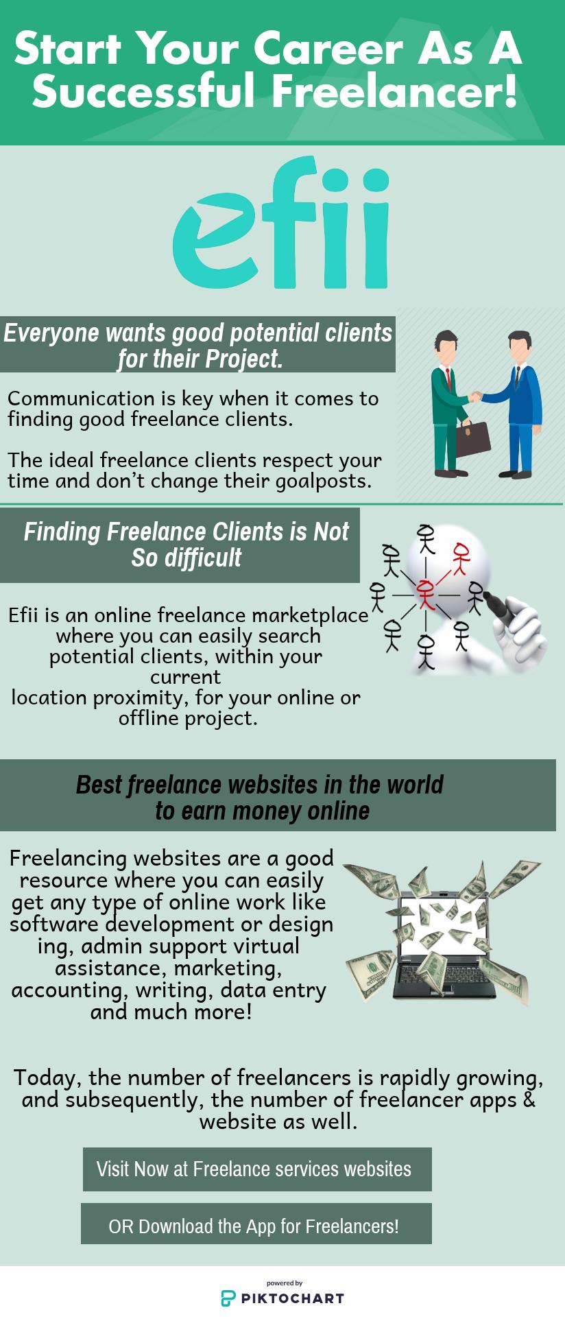 Visit Now At Freelance Services Websites Download The App For Freelancers Freelancer Website Freelance