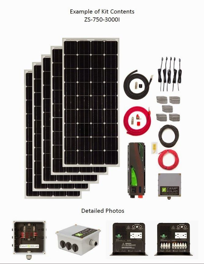 Our Off Grid Solar Kits Are Perfect For Small Cabins, Hunting Cabins,  Outbuildings And As A Home Backup Power