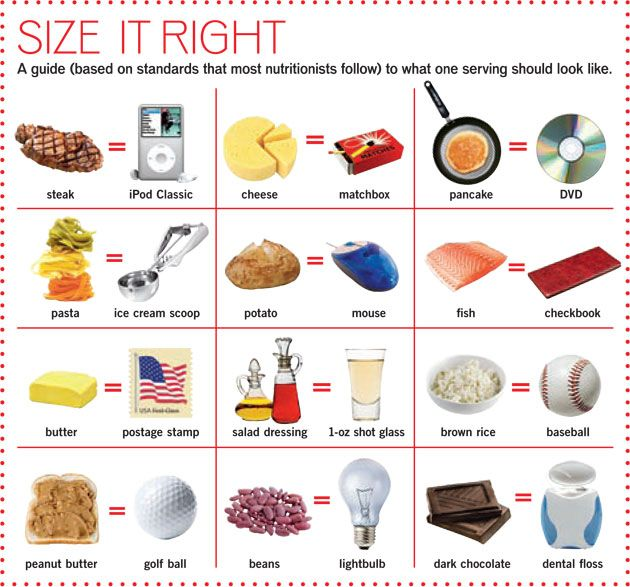This is  great chart to get an idea of how figure out your portions for free recipes clean eating and workouts women check ashleydrummonds also portion perfect vicki pinterest sizes rh