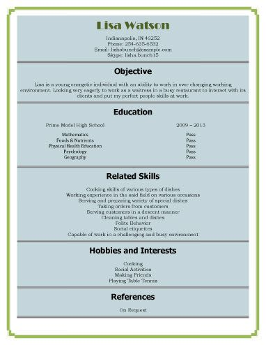 12 free resume samples for high school students - Sample Resume Waitress
