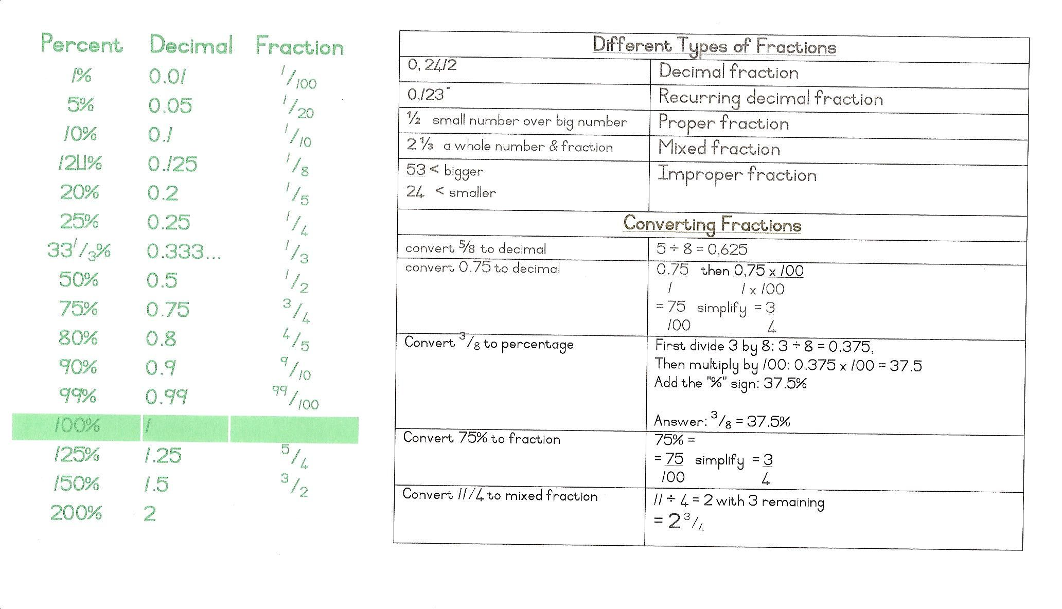 Grade 3 Roman Numerals Worksheet 1