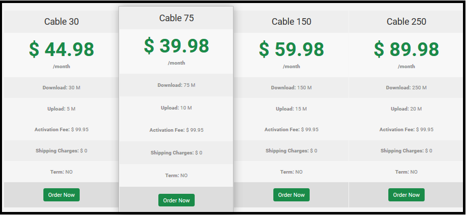 The Cannet Cable Internet Plans Are Completely Unlimited Download And Transfer As Much Data As Possible Without Worr Internet Plans Cable Internet How To Plan