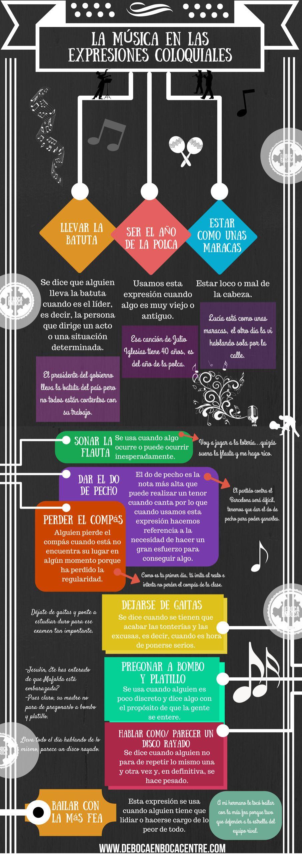 Posts About Frases Hechas On De Boca En Boca Expresiones En Español Expresiones Frases Hechas