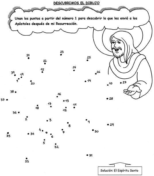 La Catequesis: Recursos Catequesis Octavo Domingo de Pascua ...