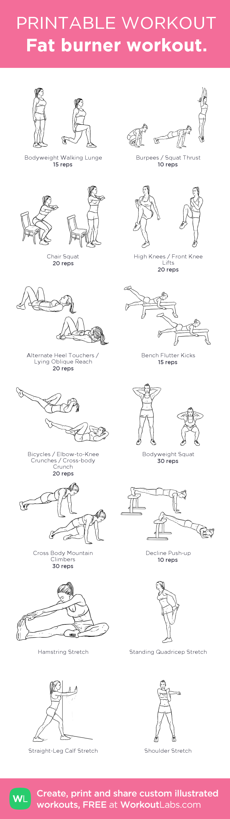 fat burning abs home workout