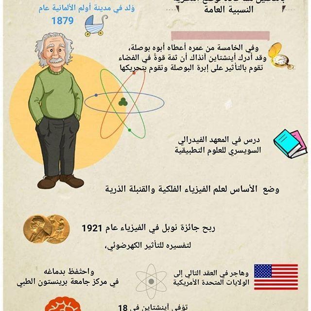 New The 10 Best Crafts Today With Pictures البرت اينشتاين مخترع عالم فيزياء استراتيجيه الفراشة Learn English Words Short Quotes Love English Words