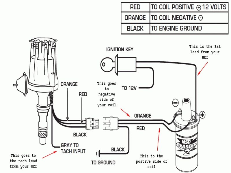 Ignition Coil Distributor Wiring Diagram In 2020 Ignition Coil
