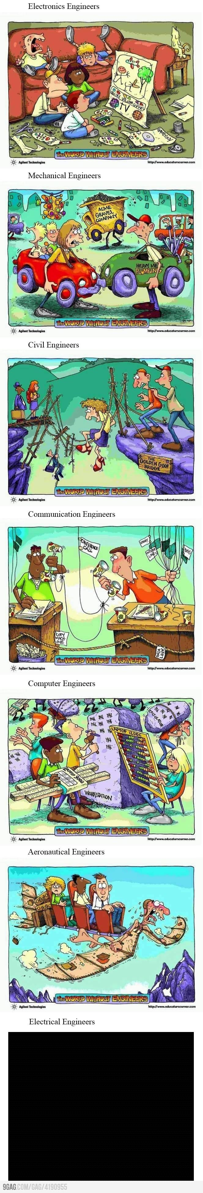 Chemical Engineering or Electrical Engineering? ?