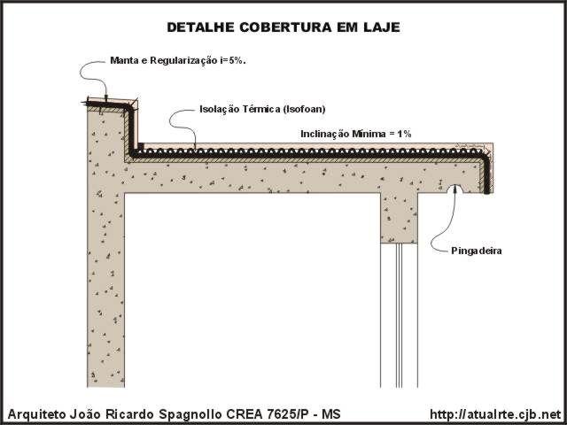 Top Resultado de imagem para detalhe laje plana ajardinada  CV82