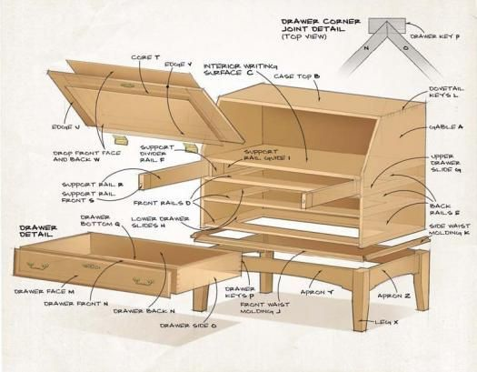 Drop Front Secretary Desk Plans Delightful Concept To Drop Front Diy Wood Projects Furniture Woodworking Plans Storage Desk Plans