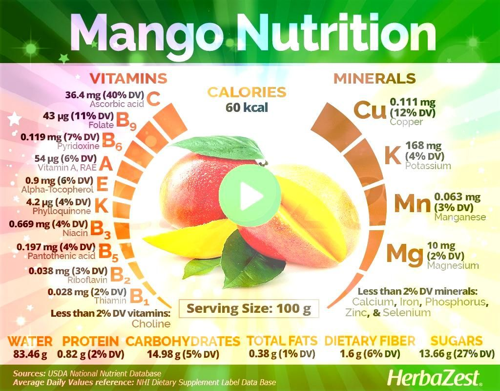 excellent source of vitamin C which is crucial for the wellfunctioning of the immune system as well as for proper plantbased iron absorption strong bones and heart health...