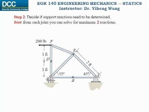 Statics Lecture 23 Simple Truss Analysis Method Of Joints