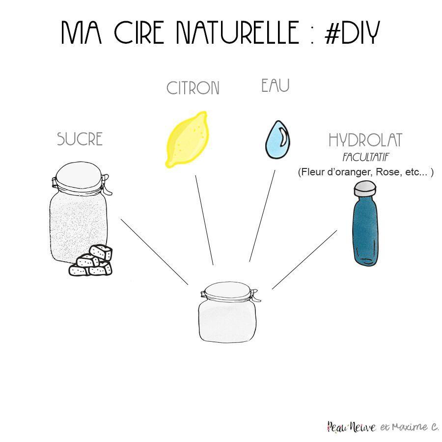 Épilation naturelle : la RECETTE ! | Épilation naturelle ...