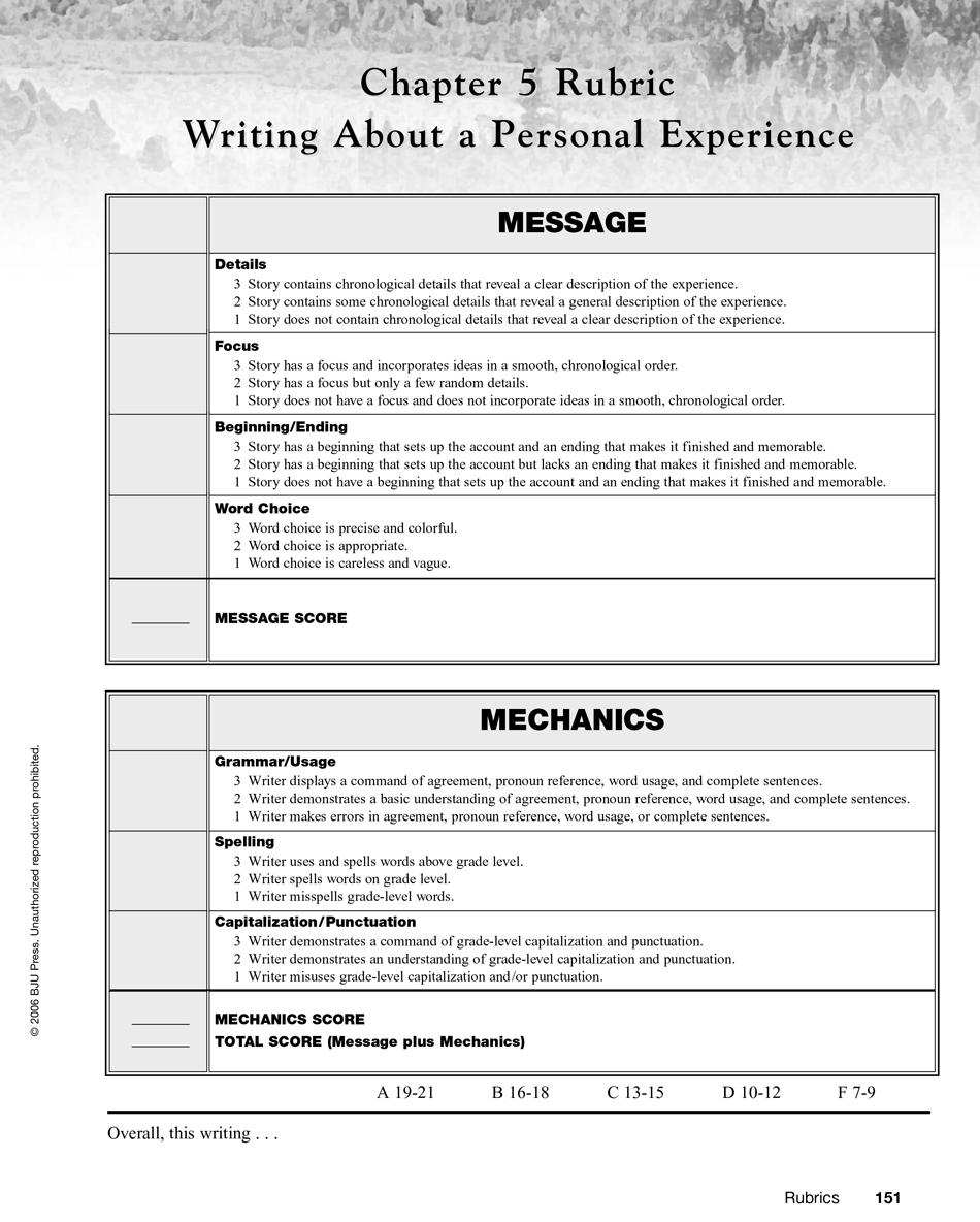 Homeschool Writing Grading Rubric (Printable Rubrics