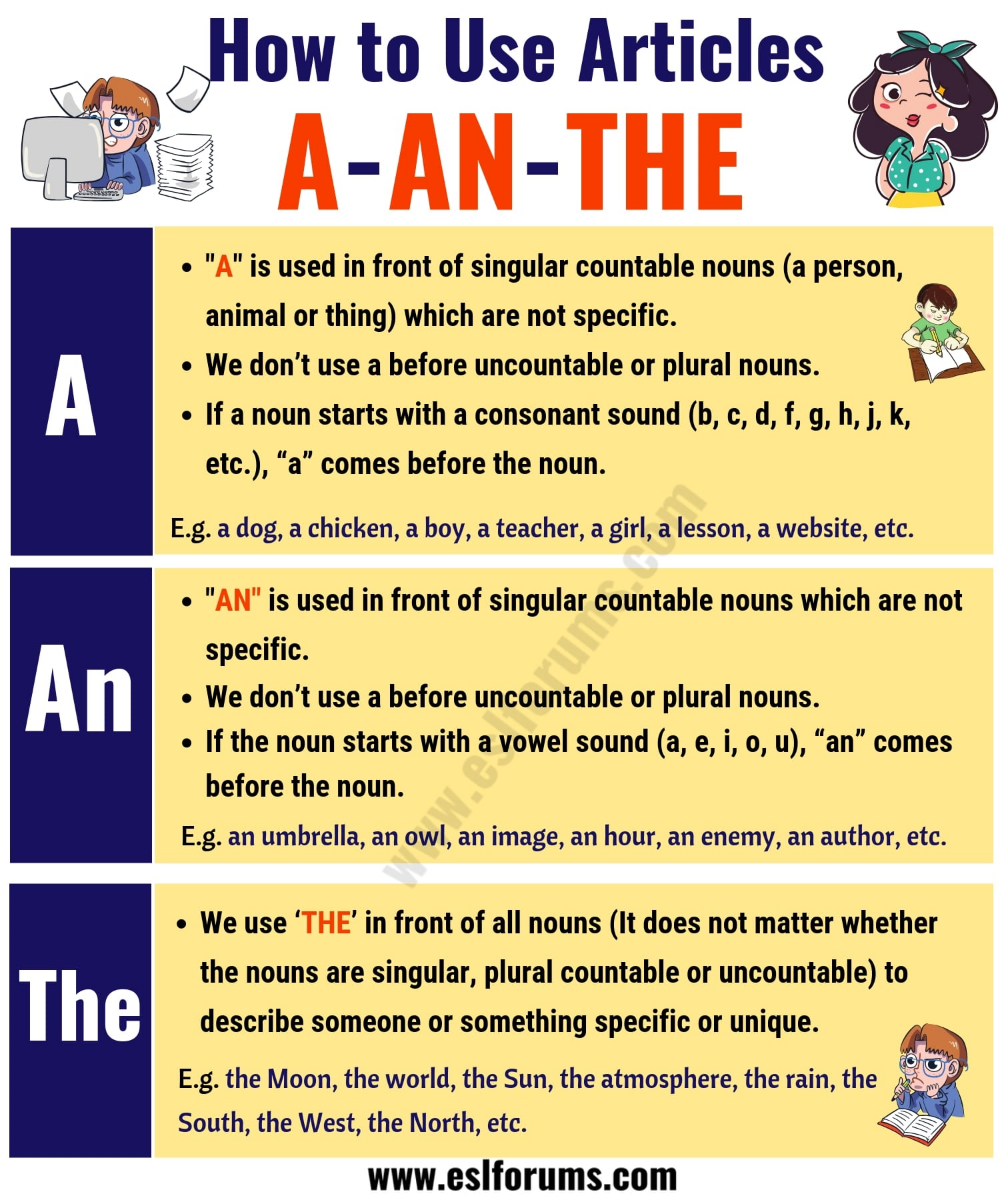 The Indefinite and Definite Articles in English | Using A