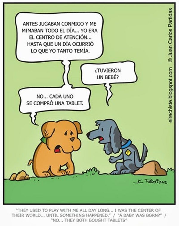 Preterite and Imperfect with Mascotas y tablets
