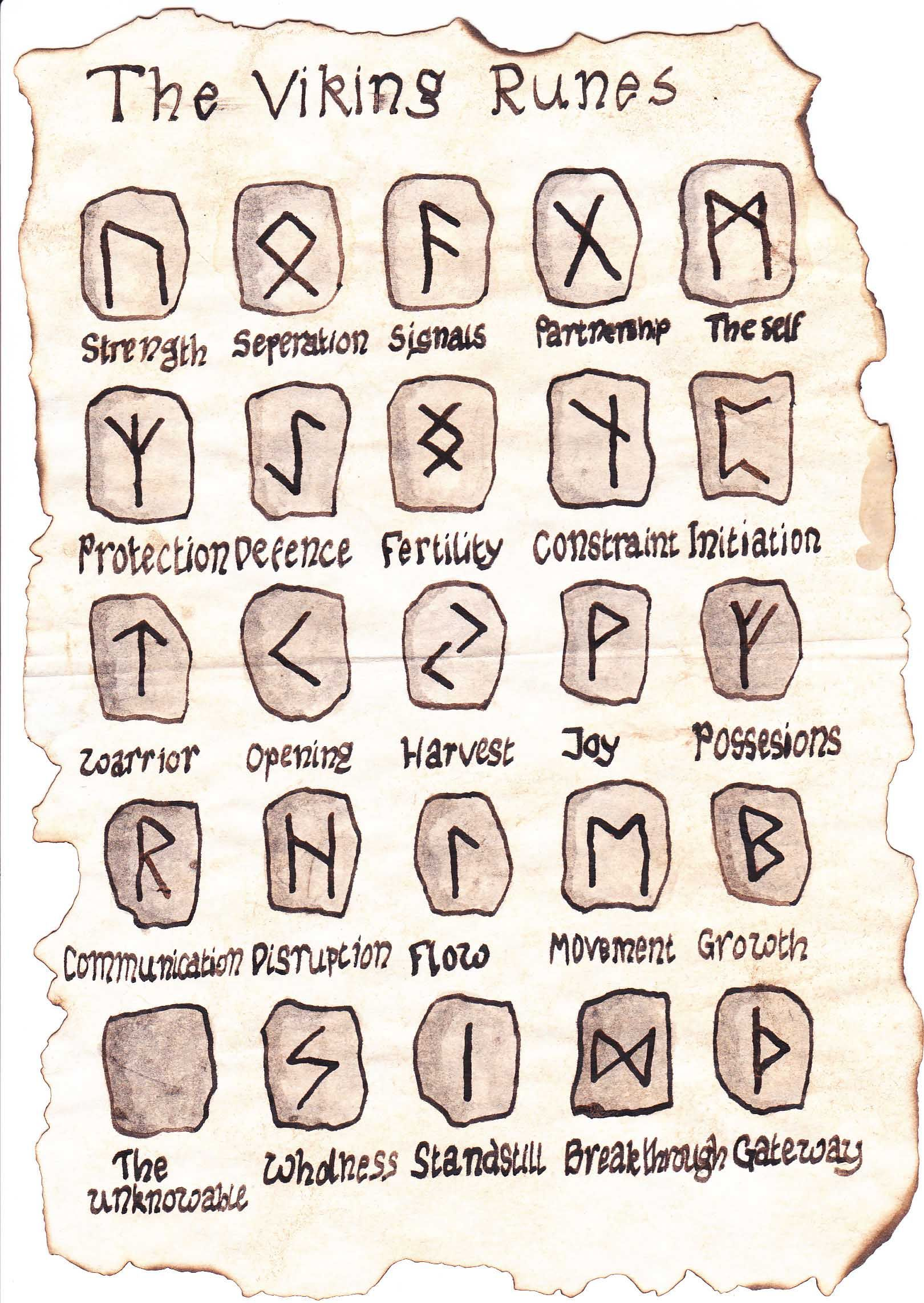 Classroom Design Meaning : And meanings v viking runes tattoo rune