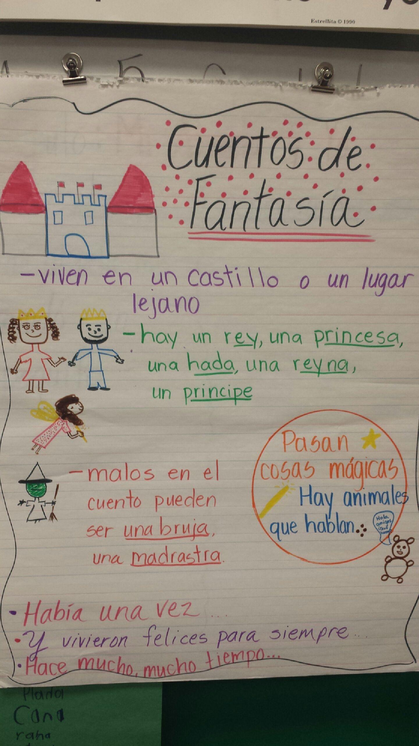 Cuentos De Fantasia Anchor Chart