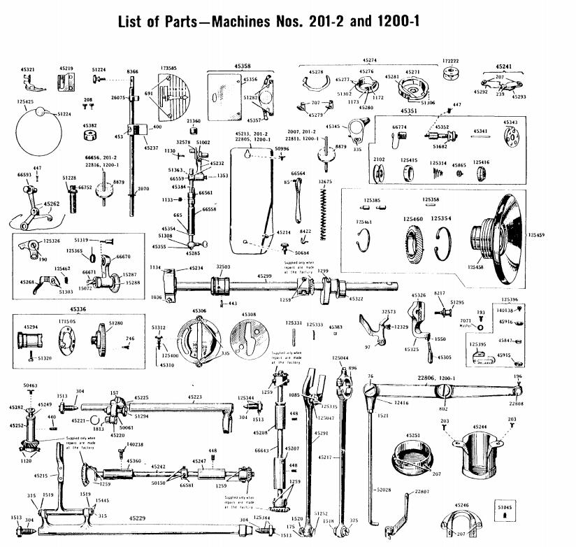 Pfaff Sewing Machine Parts Diagram Wiring Diagram Electricity