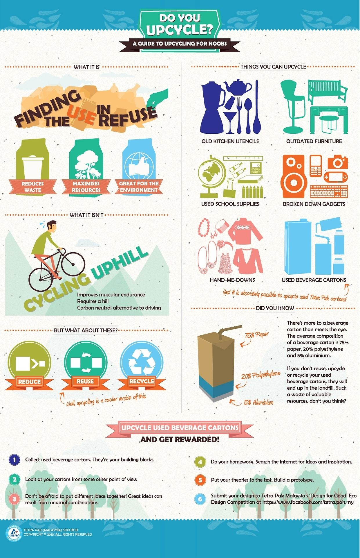 Inspirational Infographic Promoting Upcycling For Used Beverage Cartons Infograph Supports An Eco Design Competition Organised By Tetra Pak Malaysia