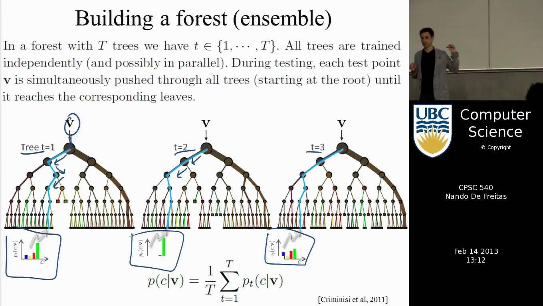 Machine learning - Random forests | machine intelligence | Machine