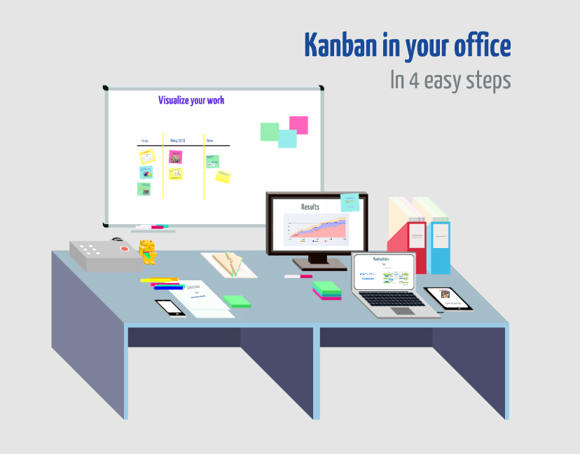 Kanban in your office? Are you considering implementing