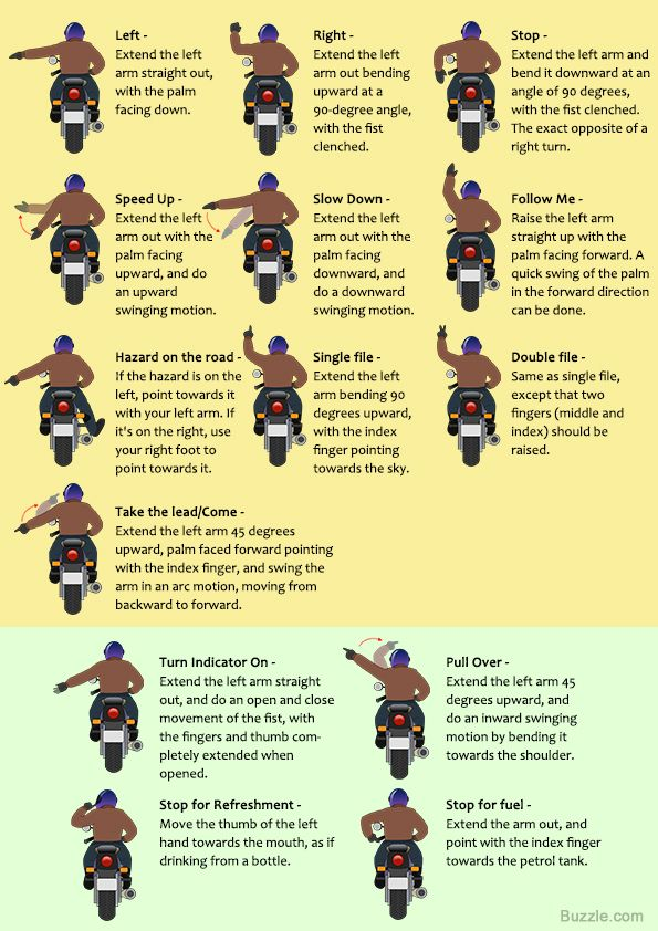 Must-know Universal Motorcycle Hand Signals | Bikers, Harley ...