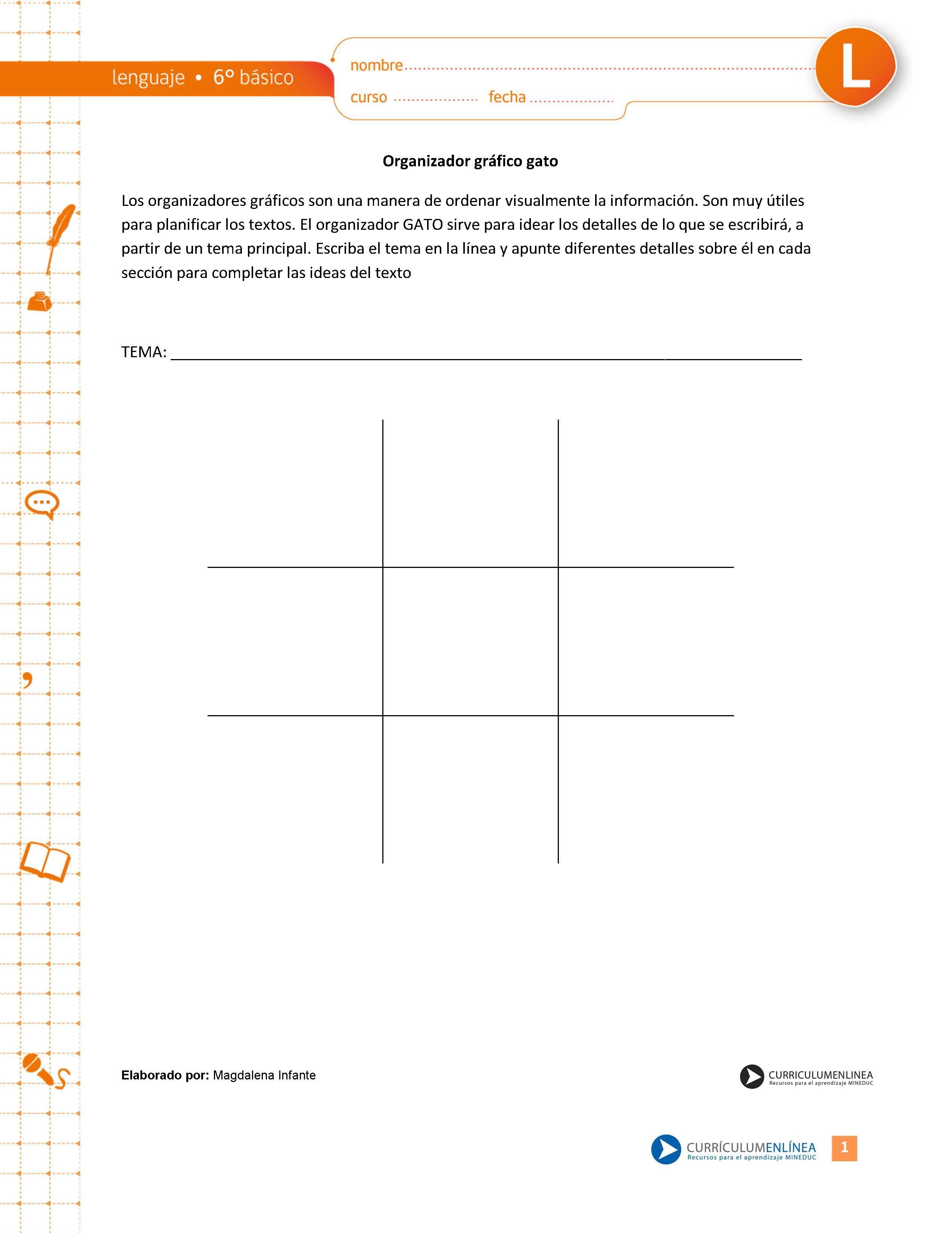 Planificar la escritura: organizador gráfico de gato | ORG GRAF ...