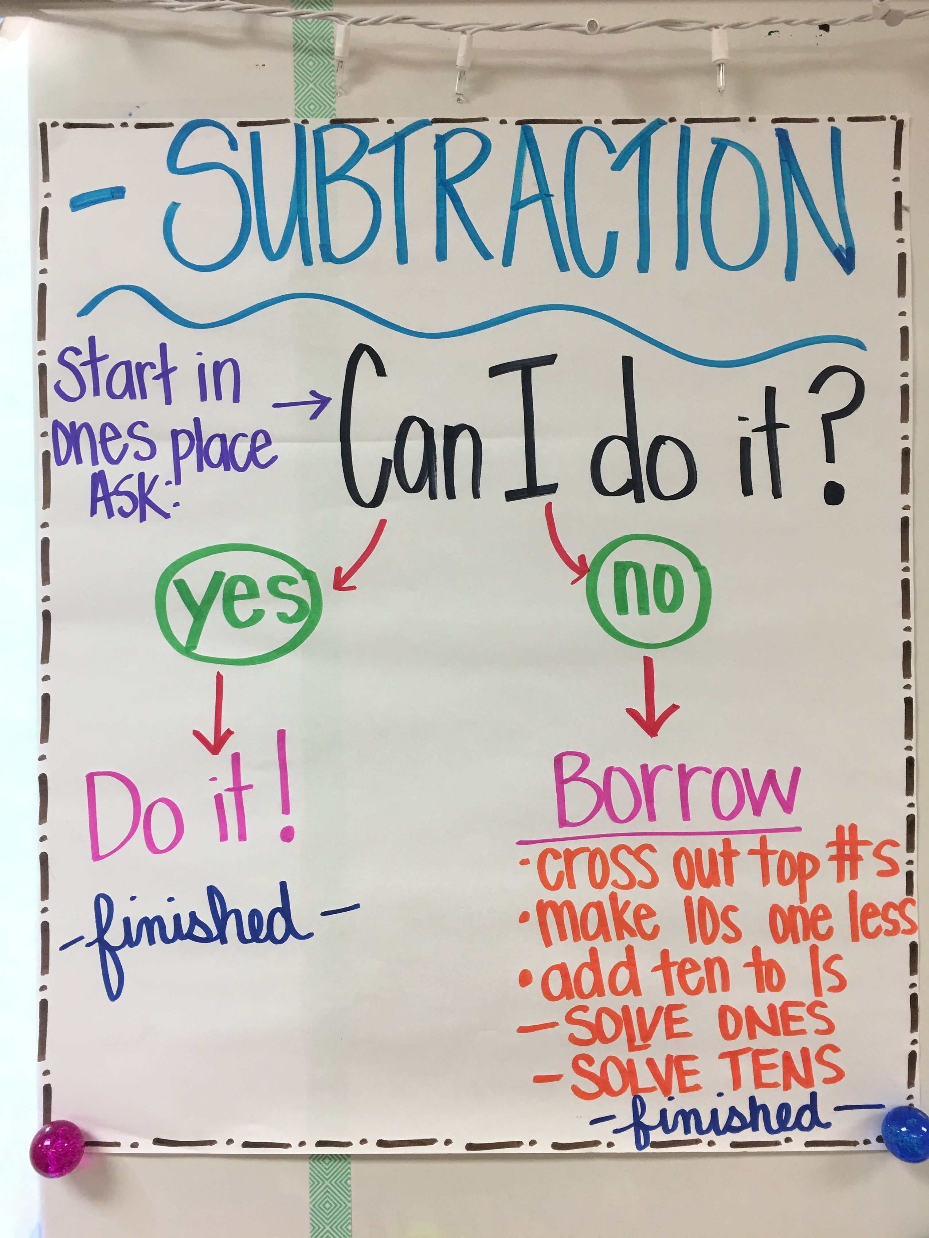 Flow chart anchor for nd grade introduction to digit subtraction also rh pinterest