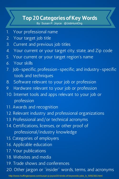 Summary Sunday Keywords and Traits To Get Hired Resume