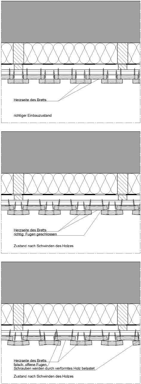 Holzfassade Frag Den Architekt Bille Maus Architekt Bille Den Frag Holzfassade Maus Schiene Holzfassade Fassade Holzarchitektur