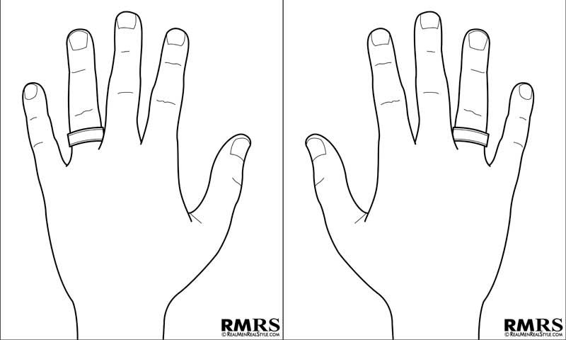 Rings Fingers Symbolism Which Finger Should You Wear A Ring On