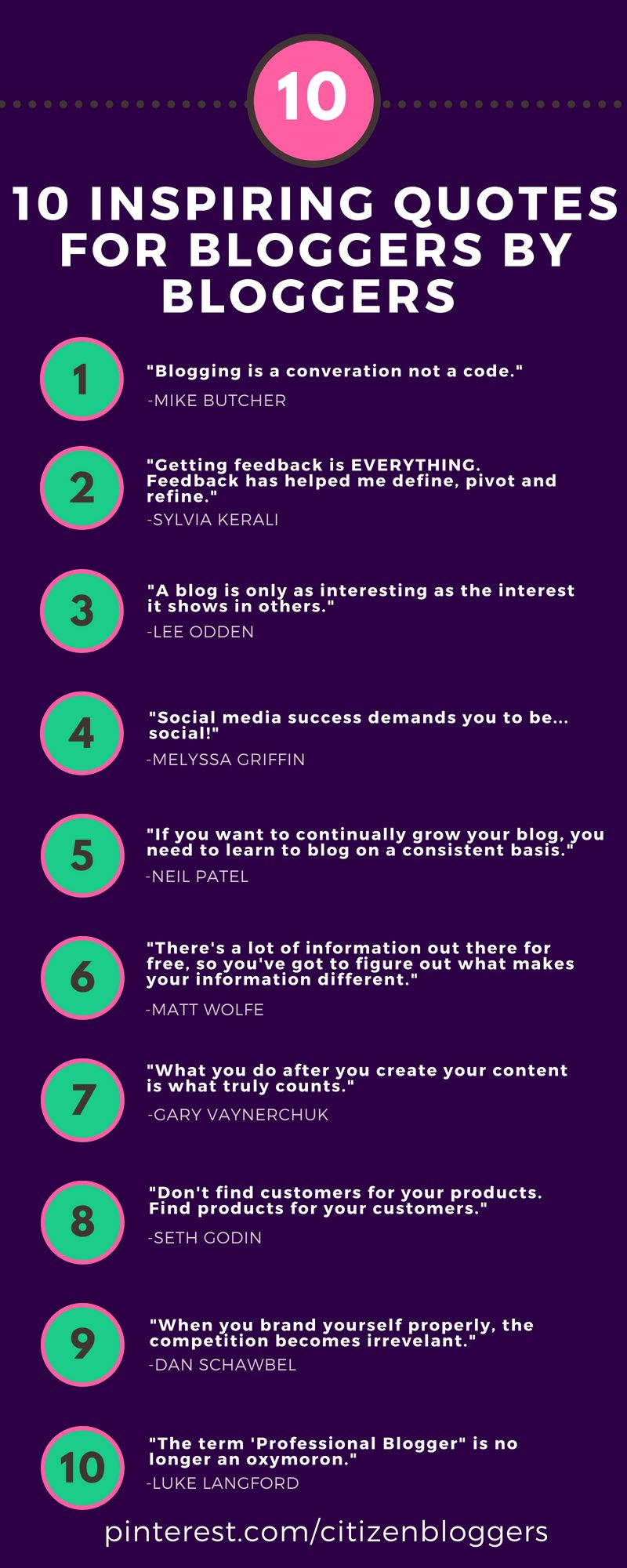 10 blogging quotes from bloggers! These entrepreneurial quotes include from blogging tips, email marketing advice, and entrepreneur inspiration. #entrepreneurquotes #businessquotes