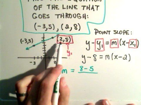 point slope form from 2 points  16.16) Find the Equation of a Line Passing Through Two Points ...